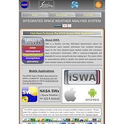 iNTEGRATED SPACE WEATHER ANALYSIS SYSTEM
