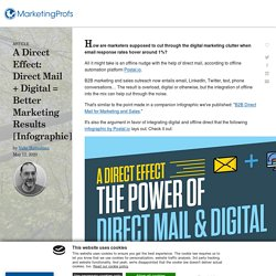 Integrating Direct Mail and Digital Marketing for Campaign Results