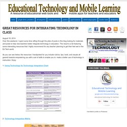 Great Resources for Integrating Technology in Class
