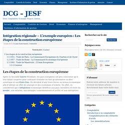 Intégration régionale - Les étapes de la construction européenne