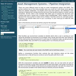 Asset Management Systems / Pipeline Integration — NUKE Python Developers Guide v6.3v8 documentation