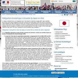Intégration économique croissante du Japon en Asie