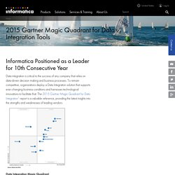 2015 Gartner Magic Quadrant for Data Integration Tools