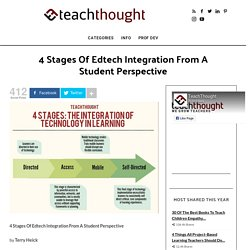 The 4 Stages Of The Integration Of Technology In Learning