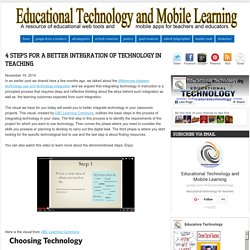 4 Steps for A Better Integration of Technology in Teaching