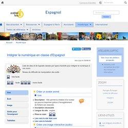 Intégrer le numérique en classe d'Espagnol
