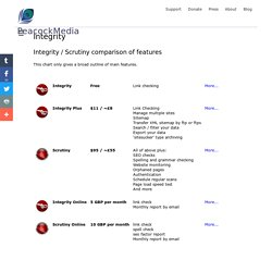 Integrity - website link checker for Mac OSX