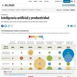 Inteligencia artificial y productividad