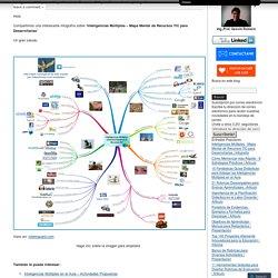 Inteligencias Múltiples – Mapa Mental de Recursos TIC para Desarrollarlas