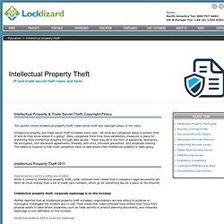 Intellectual Property Theft: Trade Secret & IP Theft Policy, Copyright Piracy Laws – LockLizard