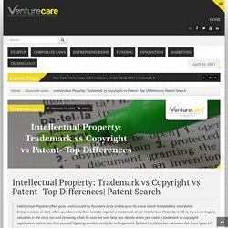 Intellectual Property: Trademark vs Copyright vs Patent- Top Differences