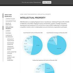 Intellectual Property of Fingerprint Sensor Manufacturer – IDEX Biometrics
