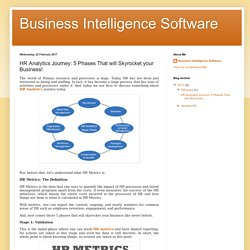 Business Intelligence Software: HR Analytics Journey: 5 Phases That will Skyrocket your Business!