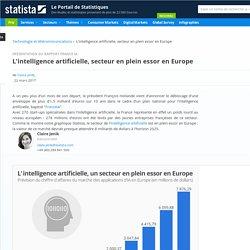 Graphique: L'intelligence artificielle, secteur en plein essor en Europe