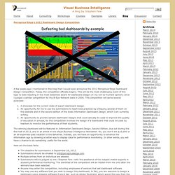 Perceptual Edge's 2012 Dashboard Design Competition