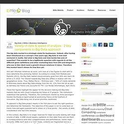 Blog Bittle - Décisionel, Cloud Computing, Tableaux de bord