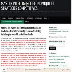 Analyse des tweets sur l'intelligence artificielle, le blockchain, les Fintech, les objets connectés, le big data, la cybersécurité, la réalité virtuelle - Master Intelligence Economique et Stratégies Compétitives