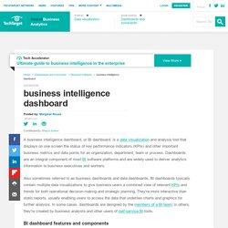 What is a Business Intelligence Dashboard (BI Dashboard)?