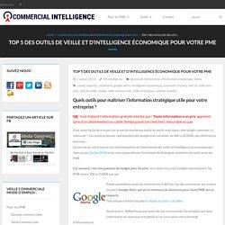 Top5 Des Outils De Veille Et D'intelligence Economique Pour Les PME