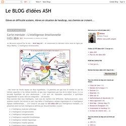 Le BLOG d'idées ASH: Carte mentale : L'intelligence émotionnelle