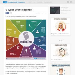 9 Types Of Intelligence - Funders and Founders