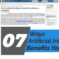 7 Ways Artificial Intelligence Benefits Your Business