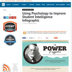 Using Psychology to Improve Student Intelligence Infographic