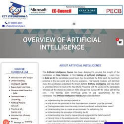Best Artificial Intelligence Course Training In Ghaziabad , New Delhi NCR, Noida, Gurgaon