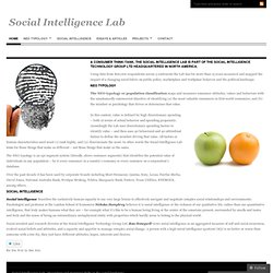 Social Intelligence Lab