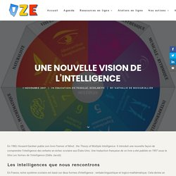 Intelligence multiple : une nouvelle vision de l'intelligence