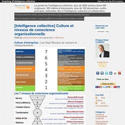Culture et niveaux de conscience organisationnelle