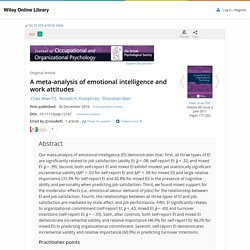 A meta-analysis of emotional intelligence and work attitudes