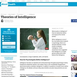 Theories of Intelligence - About Psychology