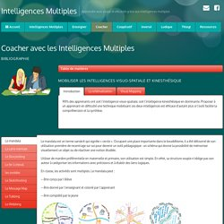 Coacher avec les intelligences multiples