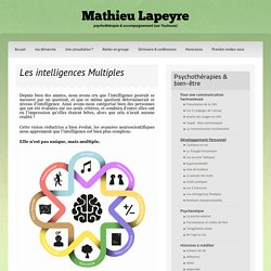 Les intelligences Multiples (QI-QE et autres intelligences) - psychologie