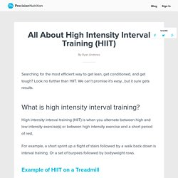 All About High Intensity Interval Training (HIIT)