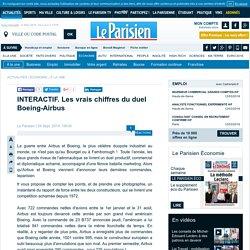 INTERACTIF. Les vrais chiffres du duel Boeing-Airbus