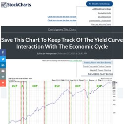 Save This Chart To Keep Track Of The Yield Curve Interaction With The Economic Cycle