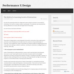 The Myth of e-Learning Levels of Interaction – Performance X Design