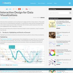 Interaction Design for Data Visualizations