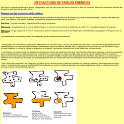 INTERACTIONS DE FAIBLES ENERGIES