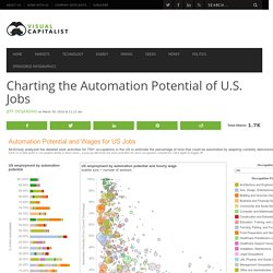 Interactive: Charting the Automation Potential of U.S. Jobs
