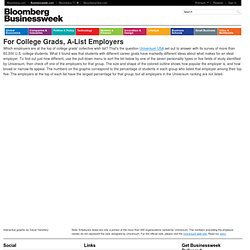 For College Grads, A-List Employers: Interactive Graphic