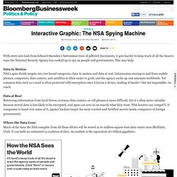 The NSA Spying Machine: An Interactive Graphic