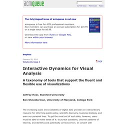 Interactive Dynamics for Visual Analysis