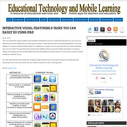 Educational Technology and Mobile Learning: Interactive Visual Featuring 6 Tasks You Can Easily Do Using iPad