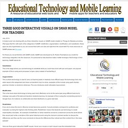 Three Good Interactive Visuals on SMAR Model for Teachers