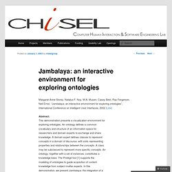 Jambalaya: an interactive environment for exploring ontologies