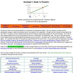 Interactive Excel Spreadsheets