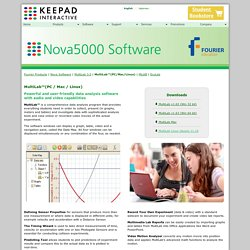 Keepad Interactive: Fourier MultiLab™(PC/Mac/Linux)